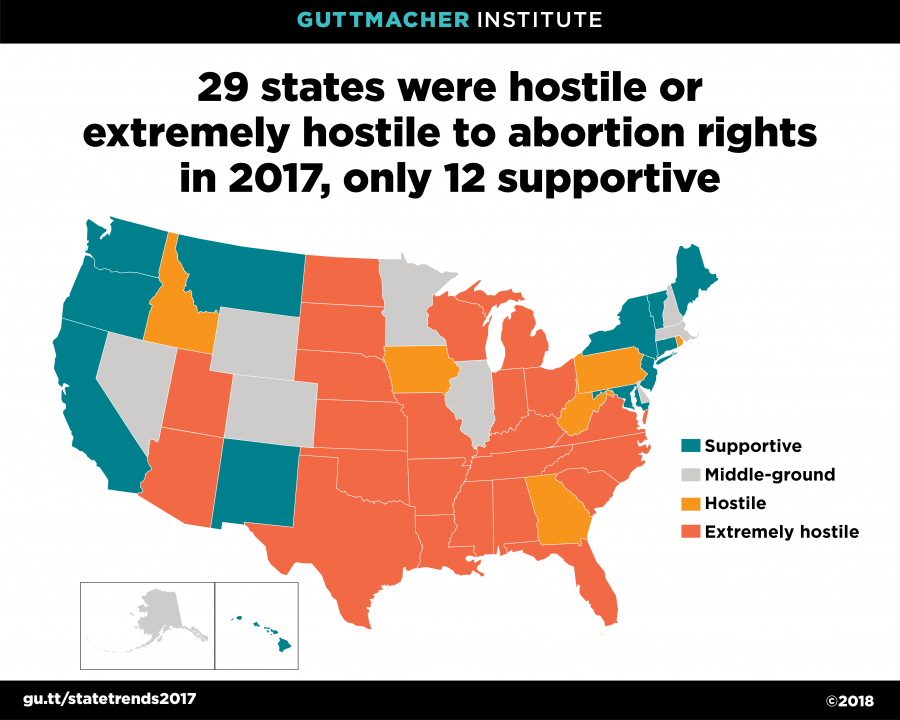 Map of the U.S. showing which states are friendly and unfriendly to reproductive rights
