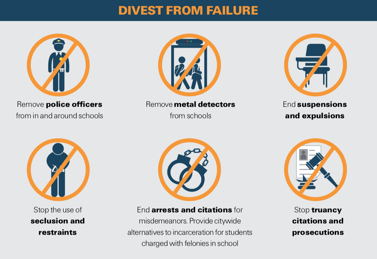 Infographic from The Center for Popular Democracy that details how the school system should be reformed, per the study