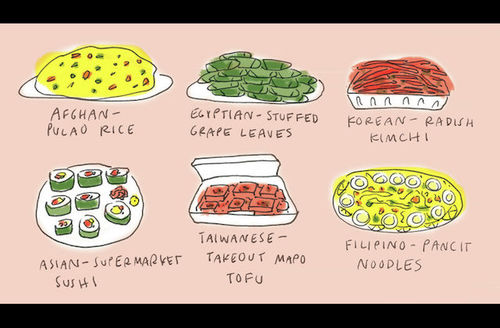 Illustration of six foods, rendered in red, yellow and green hues on white plates and bowls underneath black text on light pink background