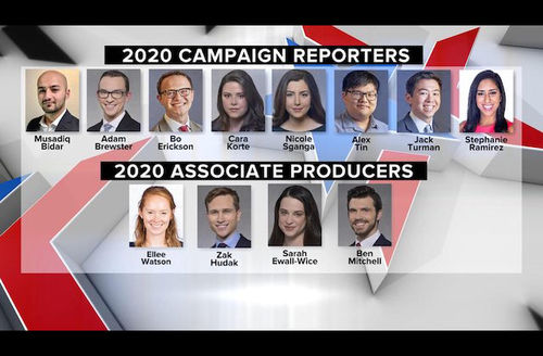 """Portraits of Latinx, Asian and White women and men in front of grey and blue backgrounds set in front of red and white and blue graphic background and underneath black bars with white text spelling """"2020 CAMPAIGN REPORTERS"""" and """"2020 ASSOCIATE PRODUCERS"""""""